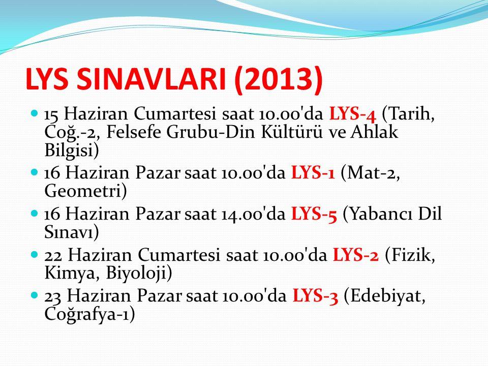 LYS SINAVLARI (2013) 15 Haziran Cumartesi saat 10.00 da LYS-4 (Tarih, Coğ.-2, Felsefe Grubu-Din Kültürü ve Ahlak Bilgisi)