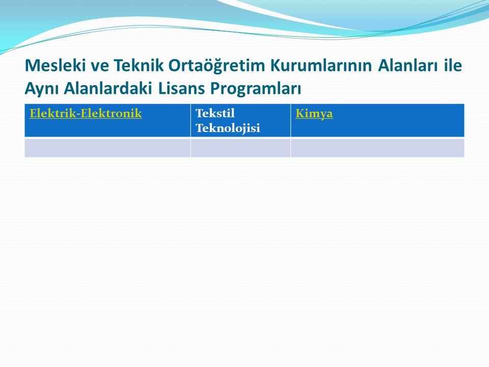 Mesleki ve Teknik Ortaöğretim Kurumlarının Alanları ile Aynı Alanlardaki Lisans Programları