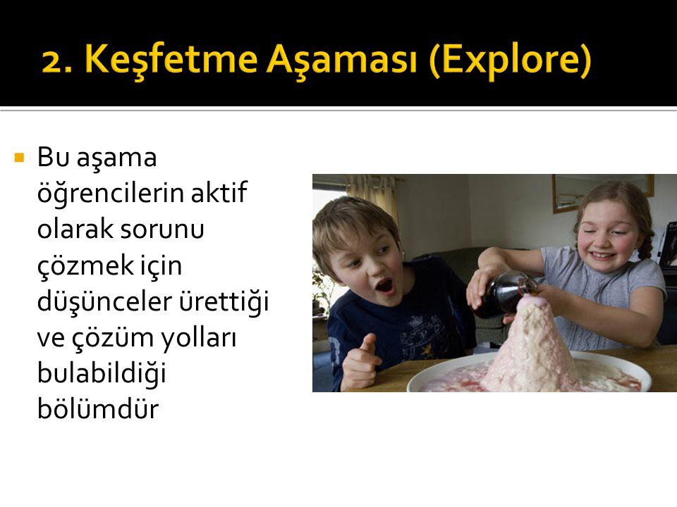 2. Keşfetme Aşaması (Explore)