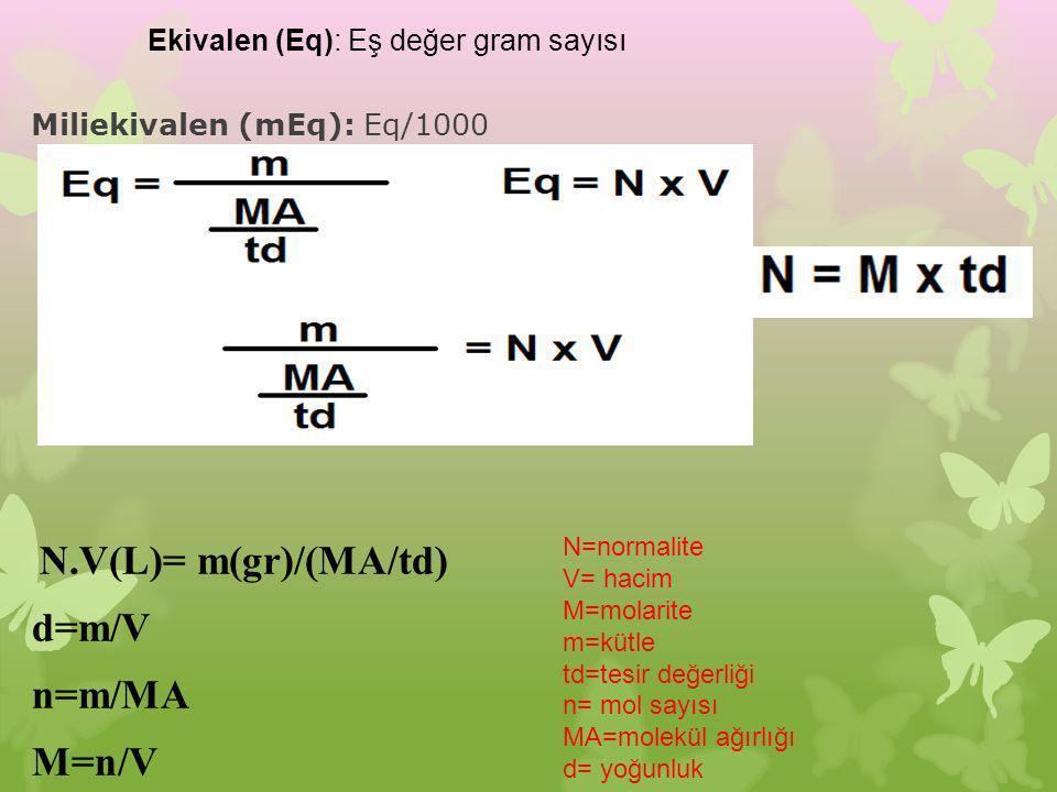 Miliekivalen (mEq): Eq/1000