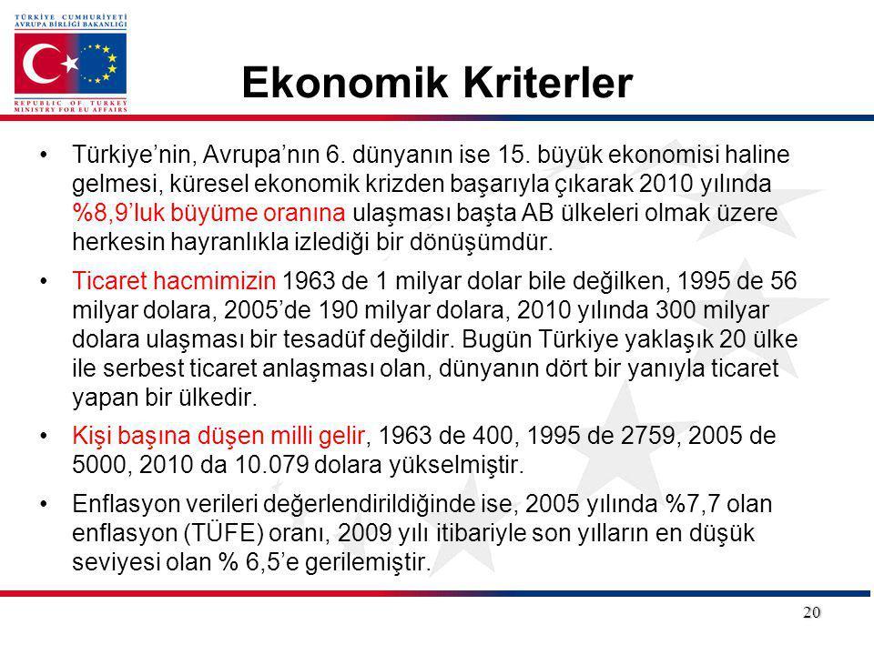 Ekonomik Kriterler