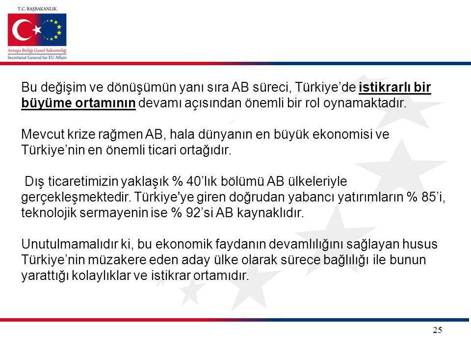 Bu değişim ve dönüşümün yanı sıra AB süreci, Türkiye'de istikrarlı bir büyüme ortamının devamı açısından önemli bir rol oynamaktadır.