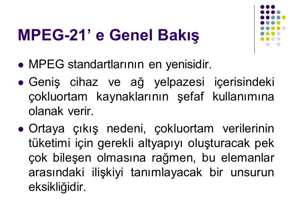 MPEG-21' e Genel Bakış MPEG standartlarının en yenisidir.