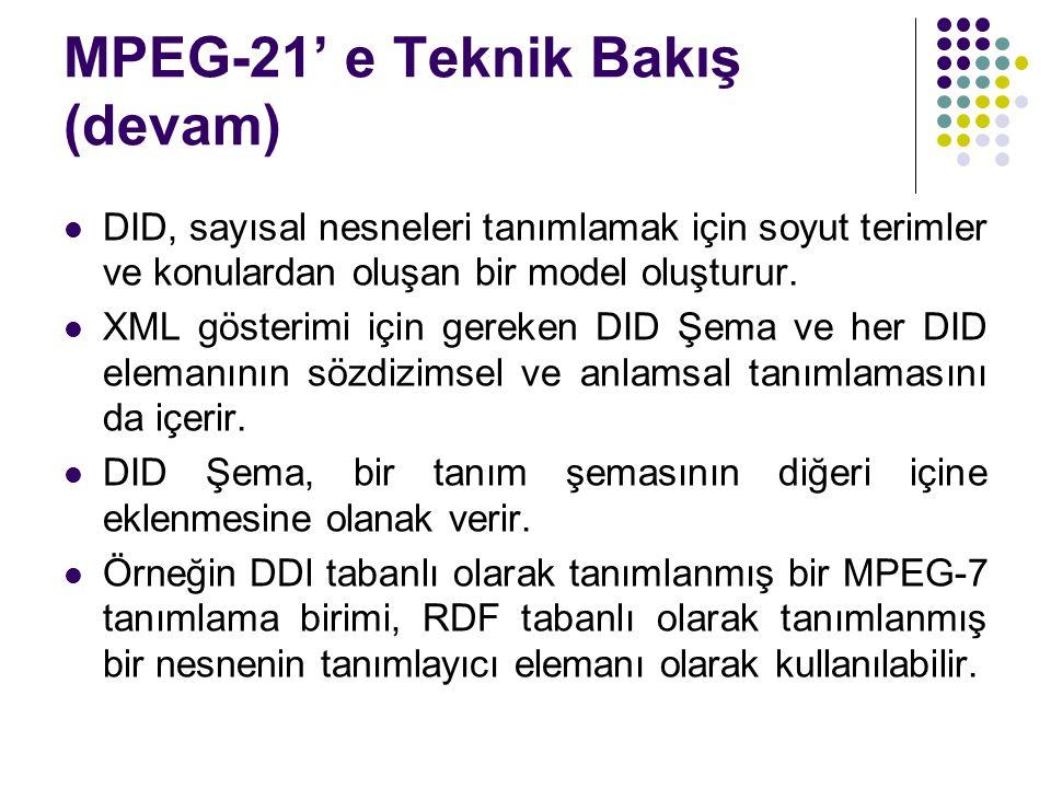 MPEG-21' e Teknik Bakış (devam)