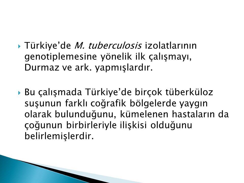 Türkiye'de M. tuberculosis izolatlarının genotiplemesine yönelik ilk çalışmayı, Durmaz ve ark. yapmışlardır.