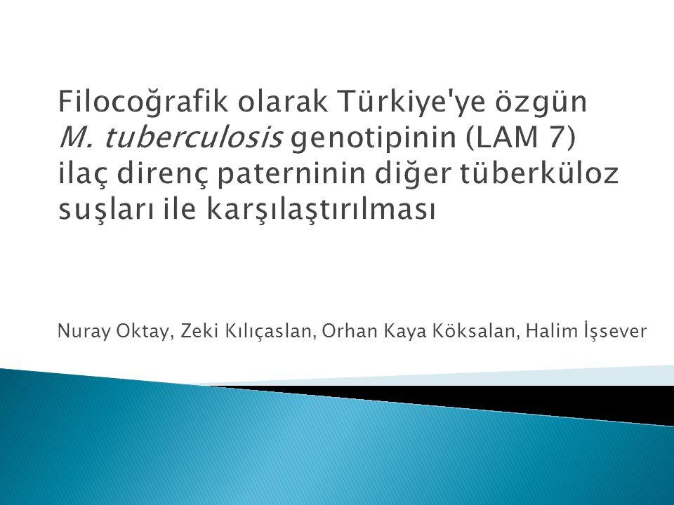 Nuray Oktay, Zeki Kılıçaslan, Orhan Kaya Köksalan, Halim İşsever