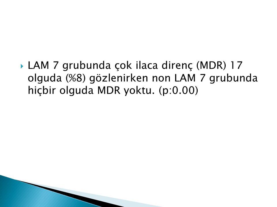 LAM 7 grubunda çok ilaca direnç (MDR) 17 olguda (%8) gözlenirken non LAM 7 grubunda hiçbir olguda MDR yoktu.