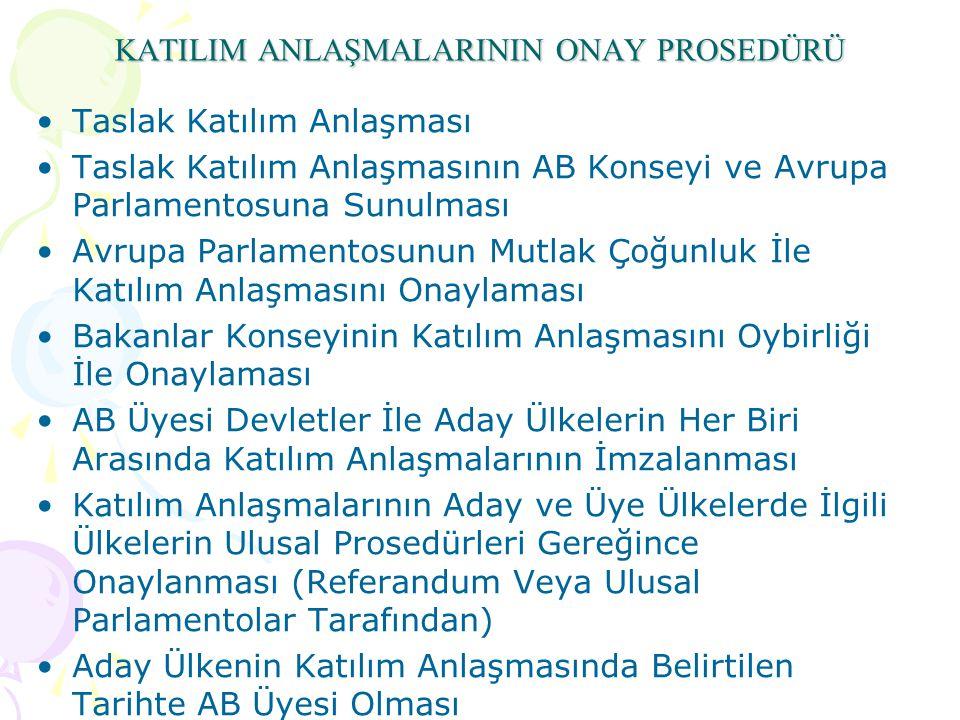KATILIM ANLAŞMALARININ ONAY PROSEDÜRÜ