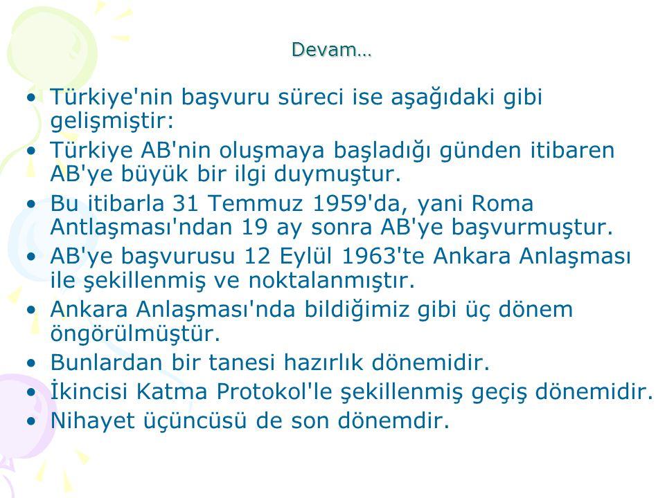 Türkiye nin başvuru süreci ise aşağıdaki gibi gelişmiştir:
