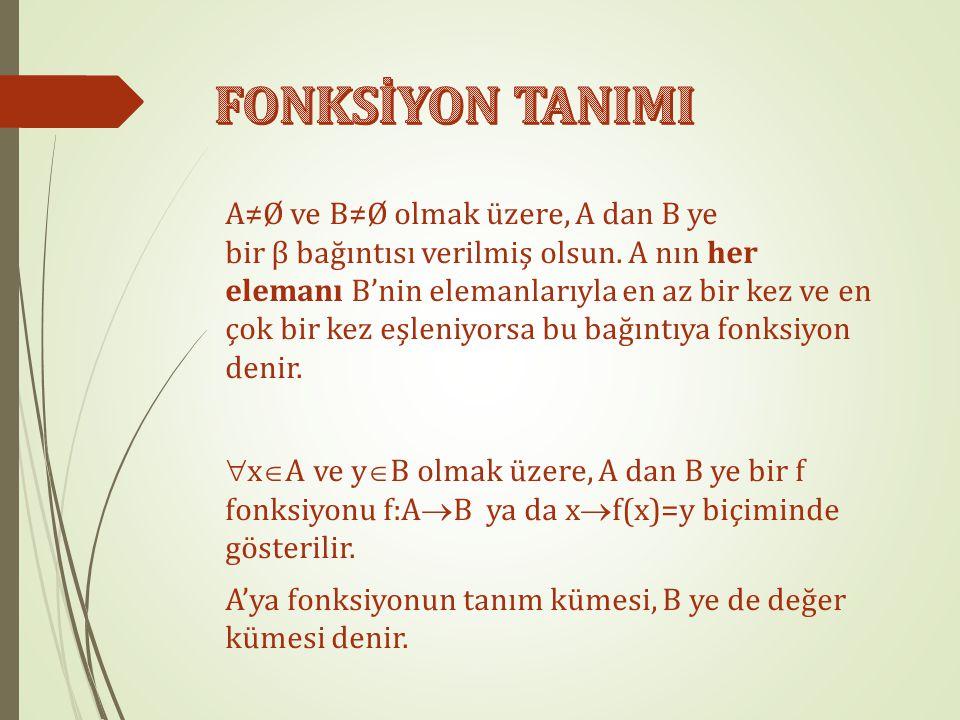 FONKSİYON TANIMI