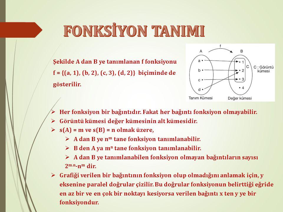 FONKSİYON TANIMI Şekilde A dan B ye tanımlanan f fonksiyonu