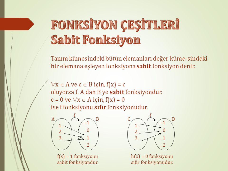 FONKSİYON ÇEŞİTLERİ Sabit Fonksiyon