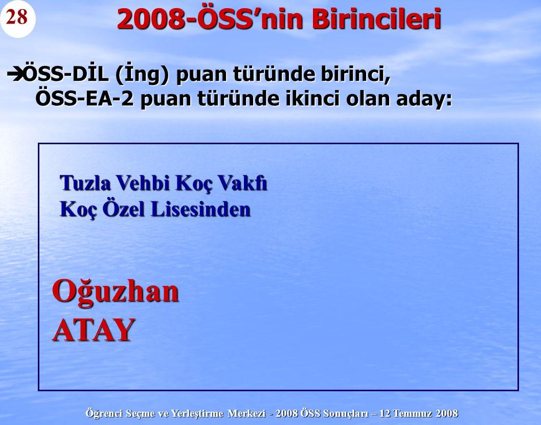Oğuzhan ATAY 2008-ÖSS'nin Birincileri 28 Tuzla Vehbi Koç Vakfı