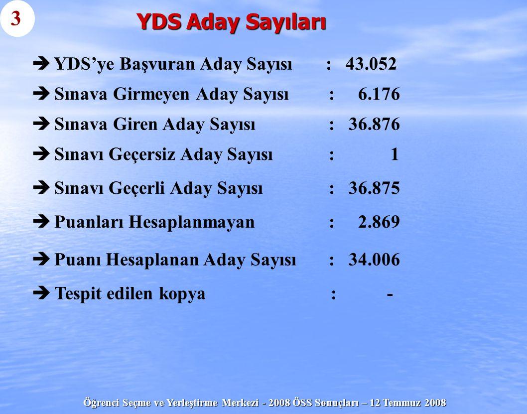 3 YDS Aday Sayıları YDS'ye Başvuran Aday Sayısı : 43.052