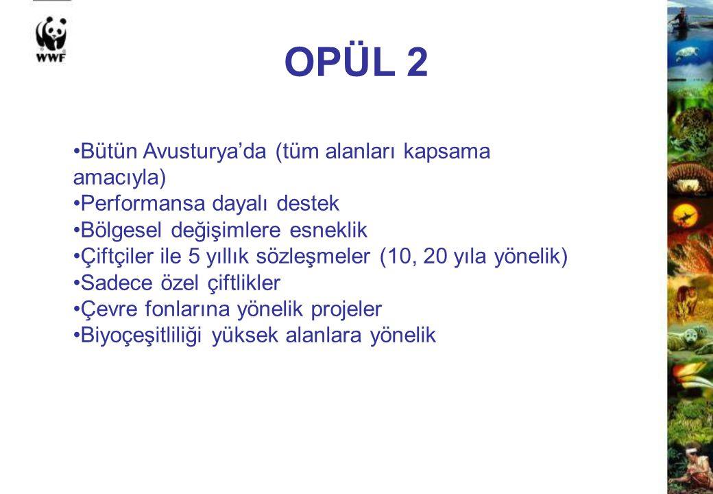 OPÜL 2 Bütün Avusturya'da (tüm alanları kapsama amacıyla)