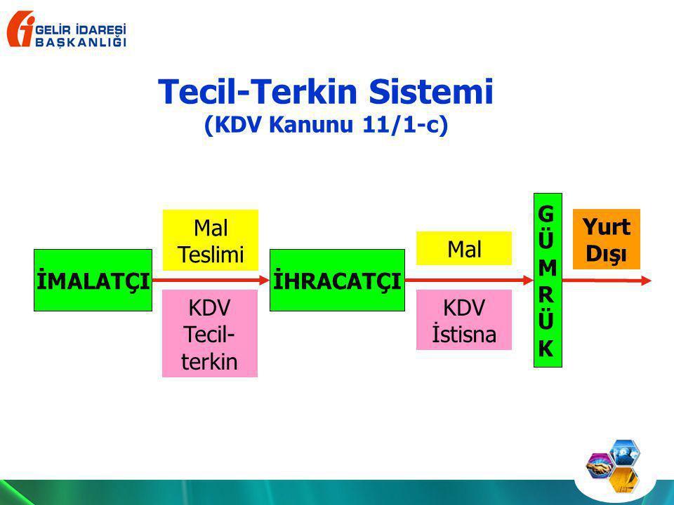 Tecil-Terkin Sistemi (KDV Kanunu 11/1-c)