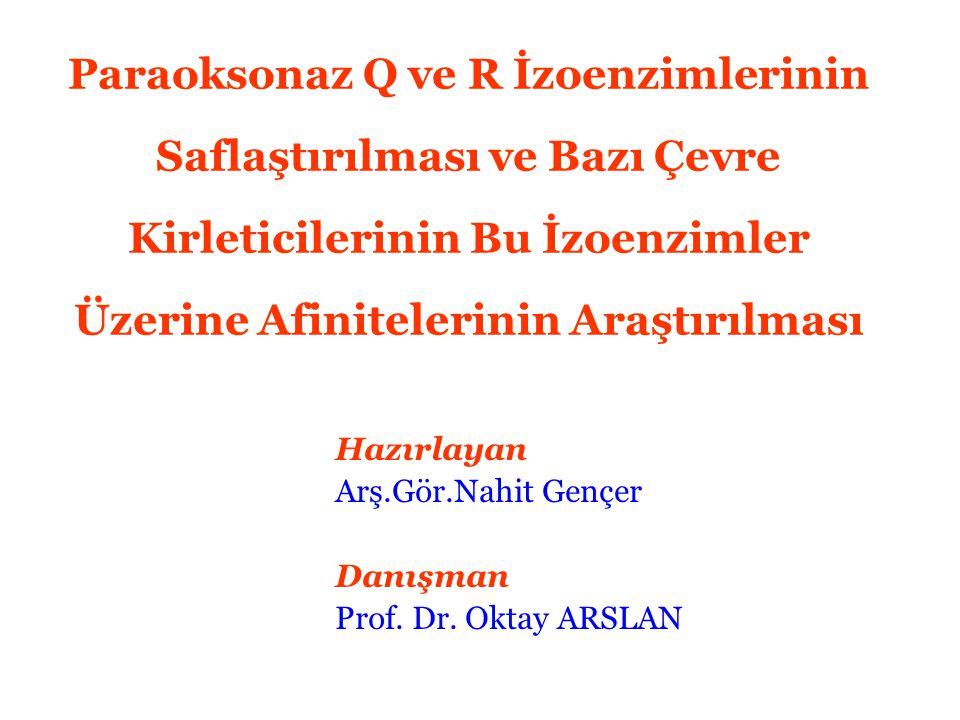Hazırlayan Arş.Gör.Nahit Gençer Danışman Prof. Dr. Oktay ARSLAN