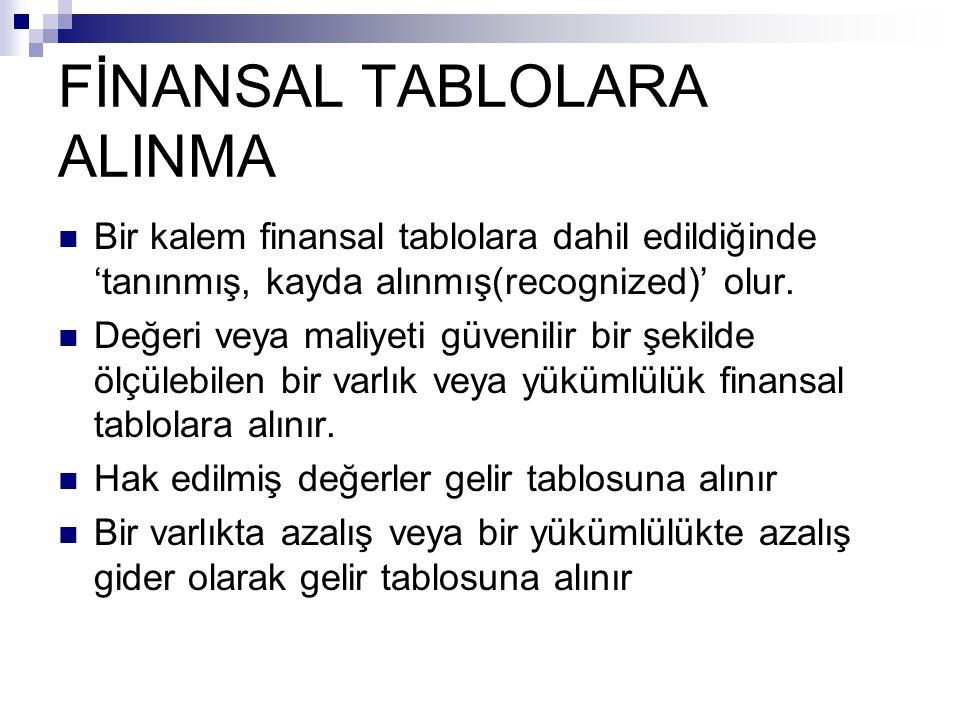 FİNANSAL TABLOLARA ALINMA
