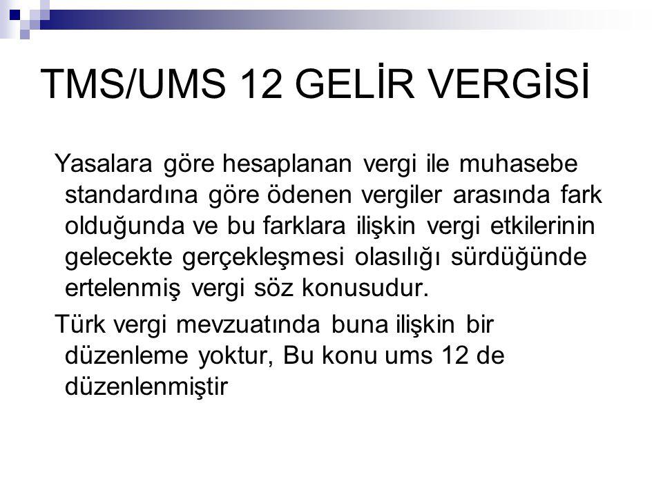 TMS/UMS 12 GELİR VERGİSİ