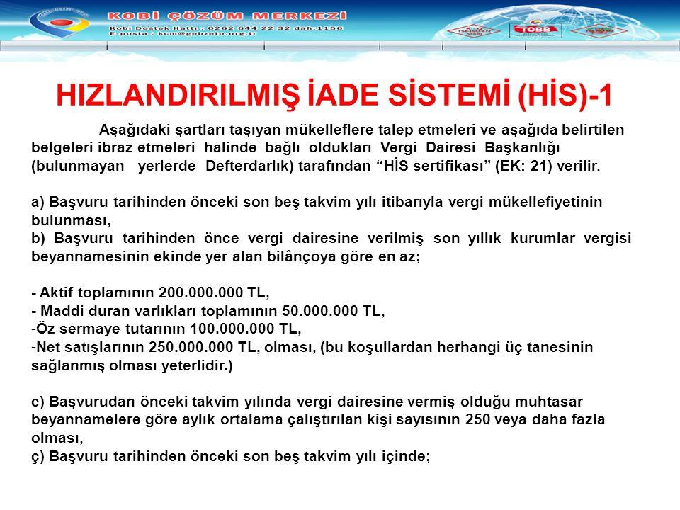 HIZLANDIRILMIŞ İADE SİSTEMİ (HİS)-1