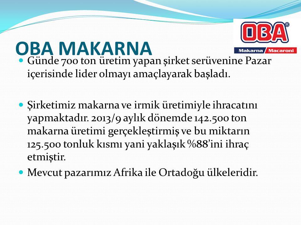 OBA MAKARNA Günde 700 ton üretim yapan şirket serüvenine Pazar içerisinde lider olmayı amaçlayarak başladı.