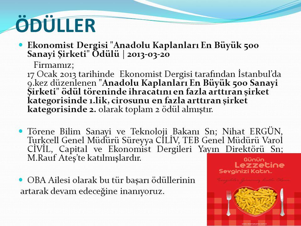 ÖDÜLLER Ekonomist Dergisi Anadolu Kaplanları En Büyük 500 Sanayi Şirketi Ödülü | 2013-03-20.