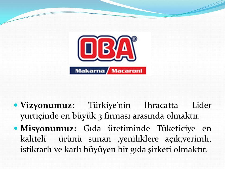 Vizyonumuz: Türkiye'nin İhracatta Lider yurtiçinde en büyük 3 firması arasında olmaktır.