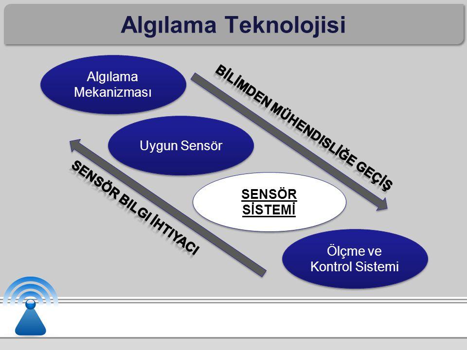 Ölçme ve Kontrol Sistemi
