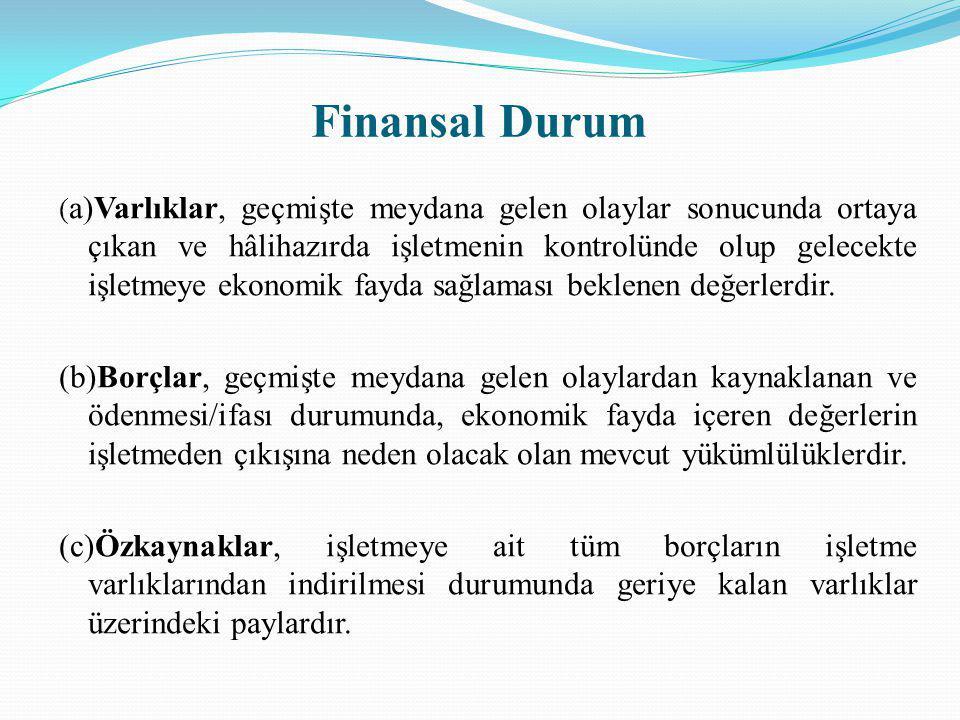 Finansal Durum