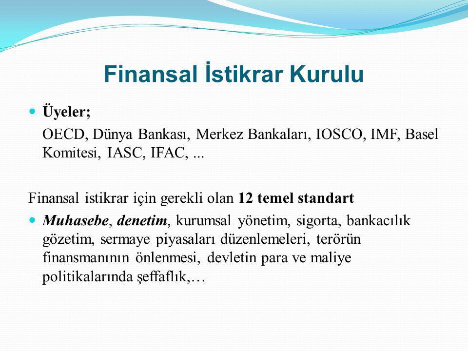 Finansal İstikrar Kurulu