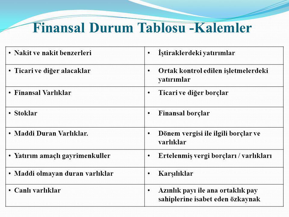 Finansal Durum Tablosu -Kalemler