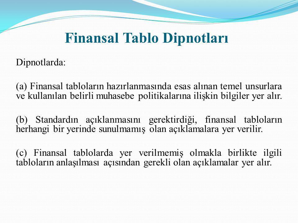 Finansal Tablo Dipnotları
