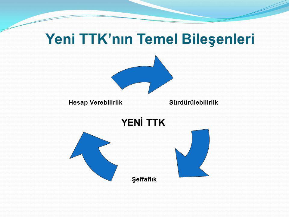 Yeni TTK'nın Temel Bileşenleri