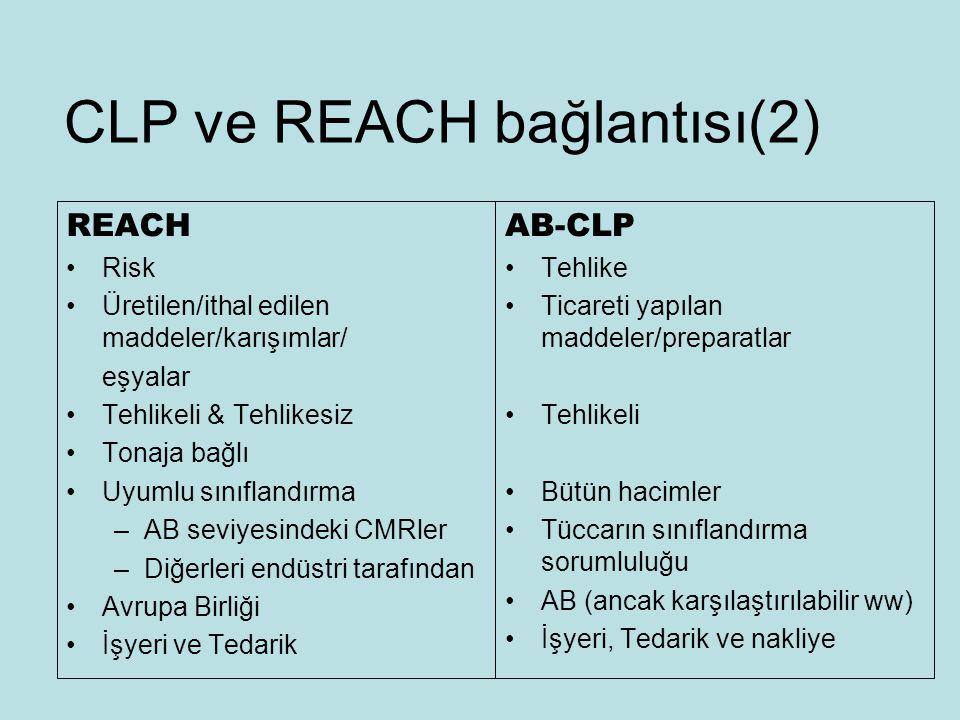 CLP ve REACH bağlantısı(2)