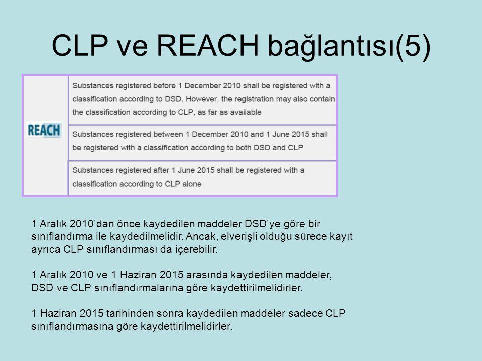 CLP ve REACH bağlantısı(5)