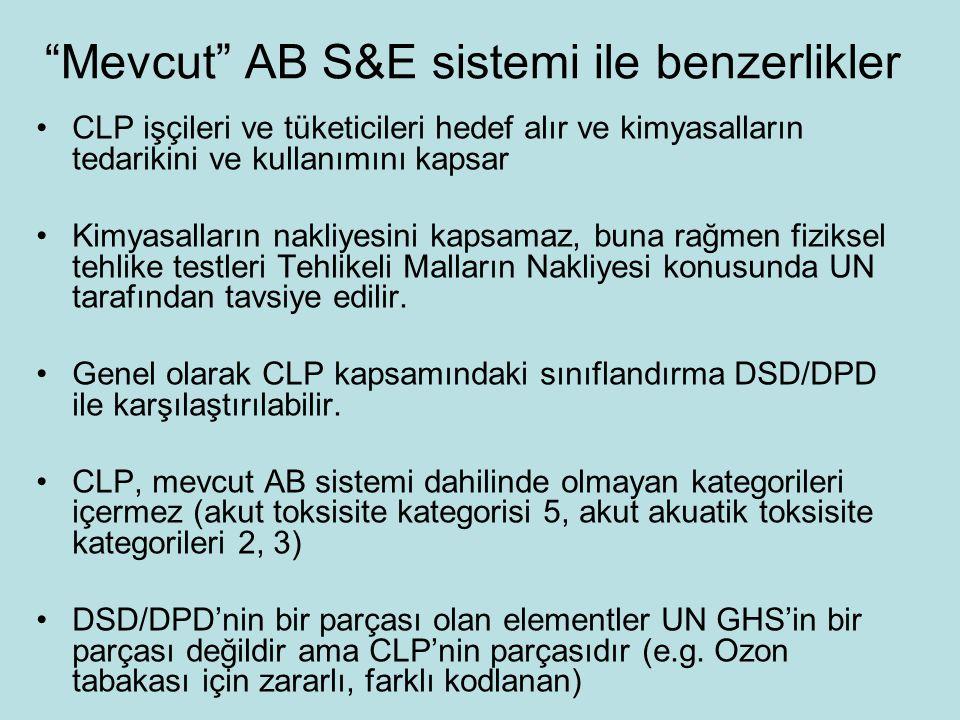 Mevcut AB S&E sistemi ile benzerlikler