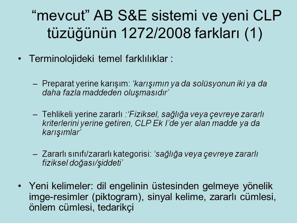 mevcut AB S&E sistemi ve yeni CLP tüzüğünün 1272/2008 farkları (1)