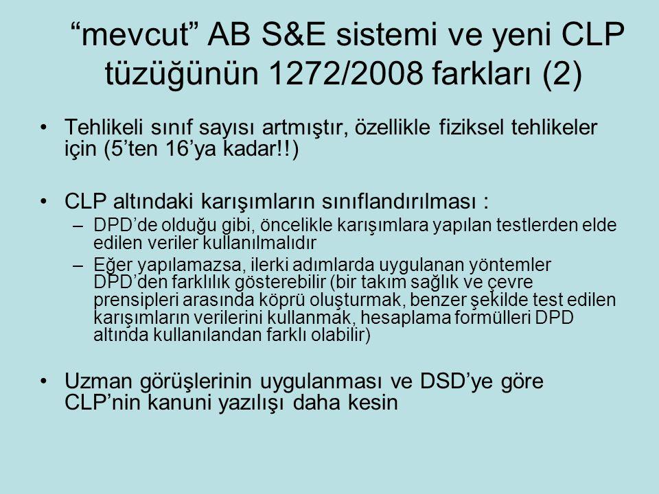 mevcut AB S&E sistemi ve yeni CLP tüzüğünün 1272/2008 farkları (2)