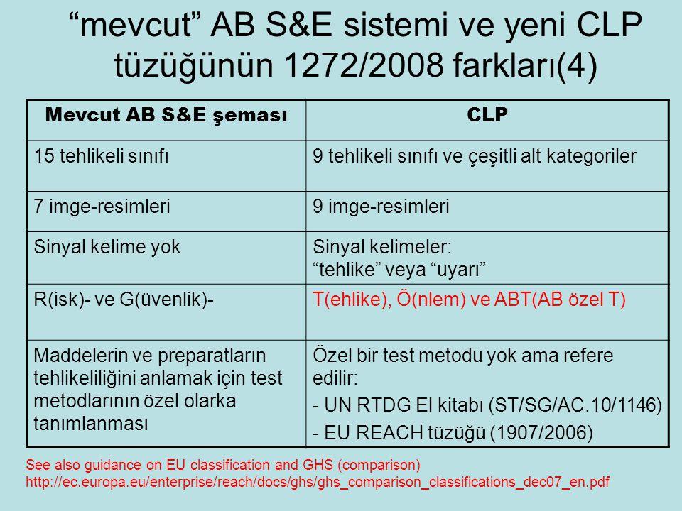 mevcut AB S&E sistemi ve yeni CLP tüzüğünün 1272/2008 farkları(4)