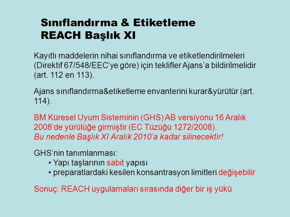 Sınıflandırma & Etiketleme REACH Başlık XI