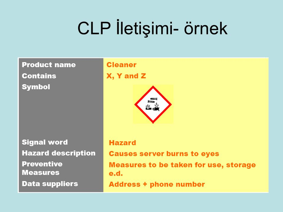CLP İletişimi- örnek Product name Contains Symbol Signal word