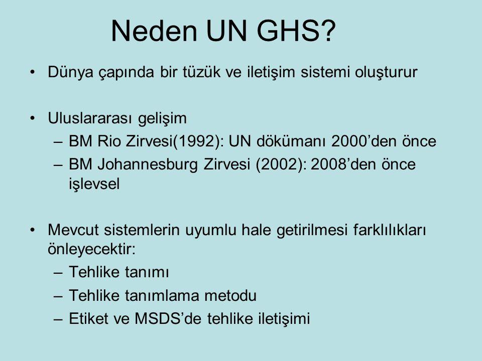 Neden UN GHS Dünya çapında bir tüzük ve iletişim sistemi oluşturur