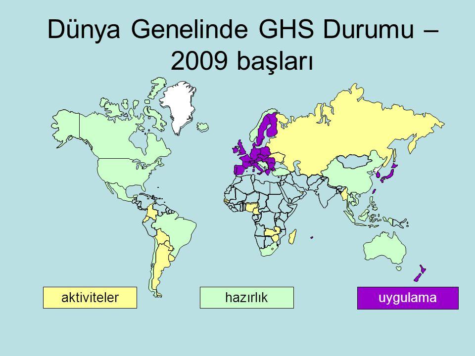 Dünya Genelinde GHS Durumu –2009 başları
