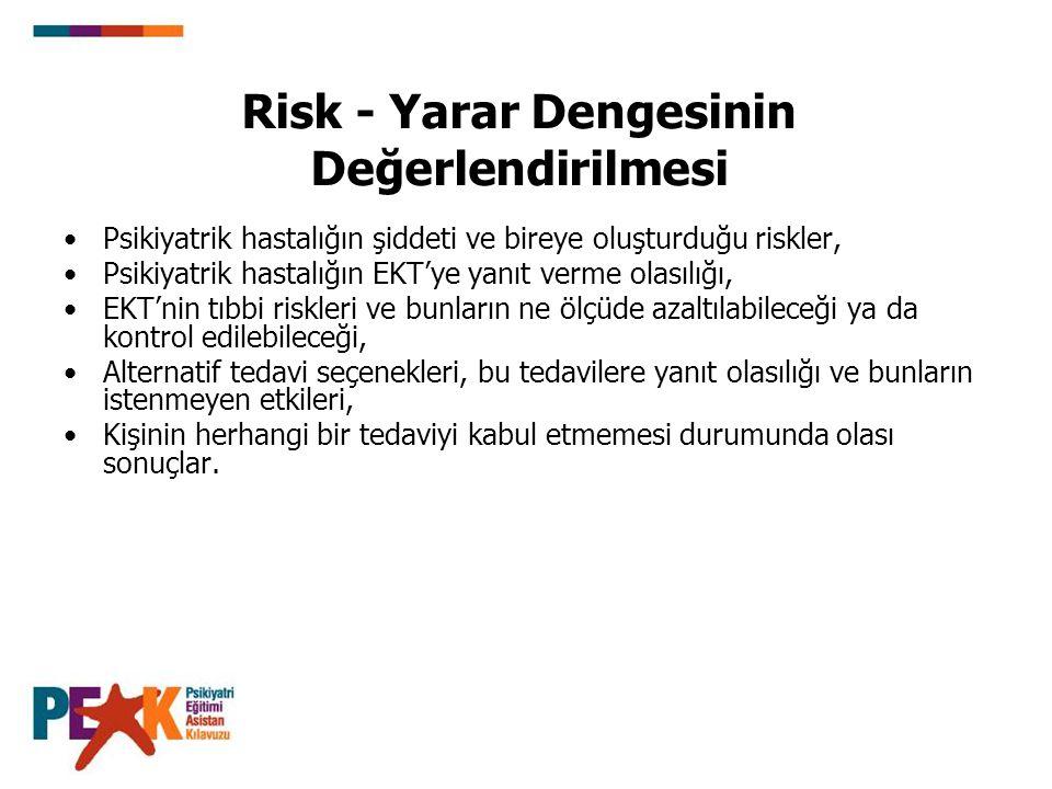 Risk - Yarar Dengesinin Değerlendirilmesi