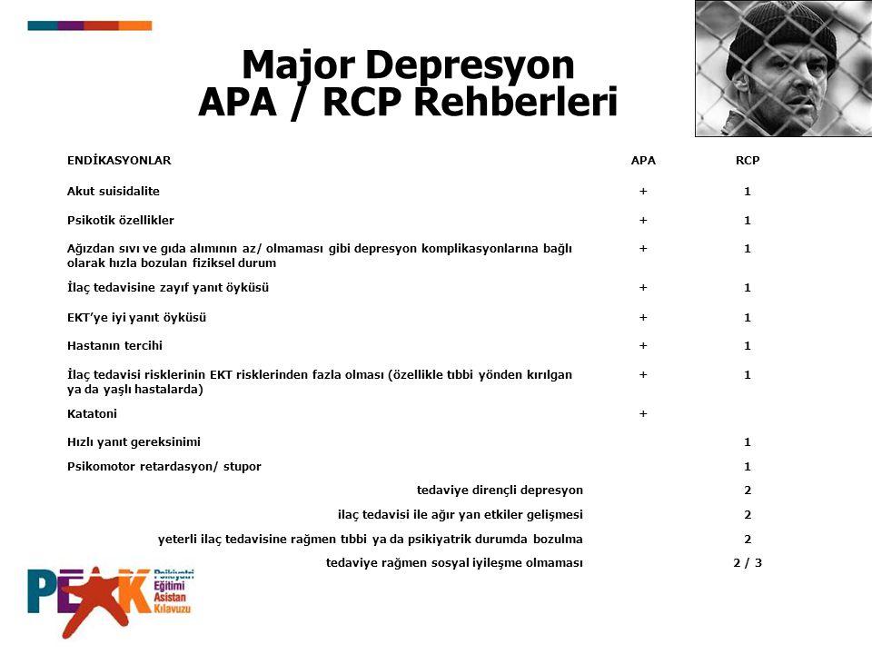 Major Depresyon APA / RCP Rehberleri
