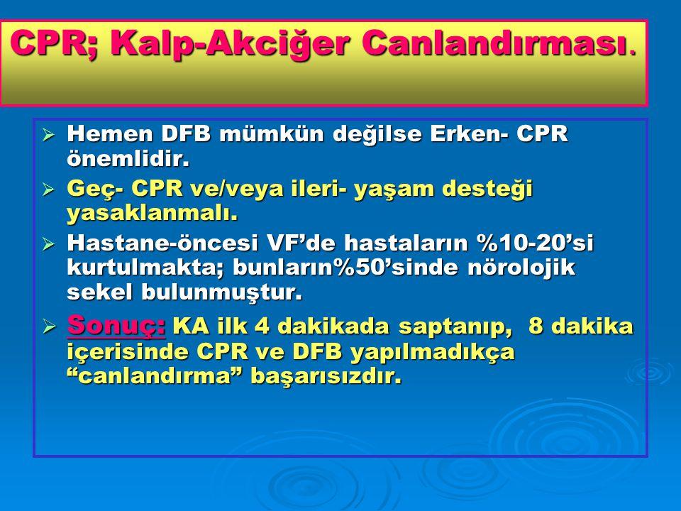 CPR; Kalp-Akciğer Canlandırması.