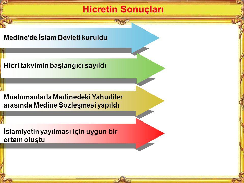 Hicretin Sonuçları Medine'de İslam Devleti kuruldu