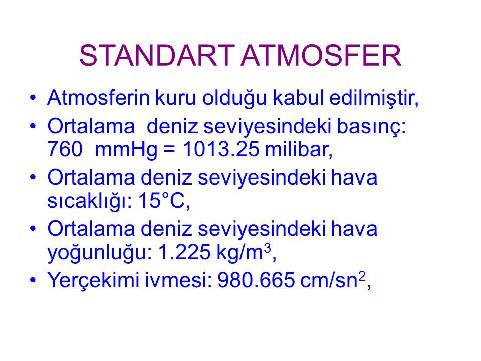 STANDART ATMOSFER Atmosferin kuru olduğu kabul edilmiştir,