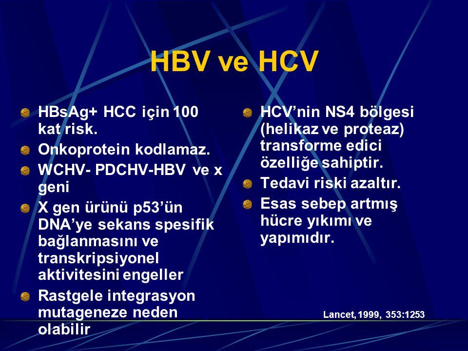 HBV ve HCV HBsAg+ HCC için 100 kat risk. Onkoprotein kodlamaz.