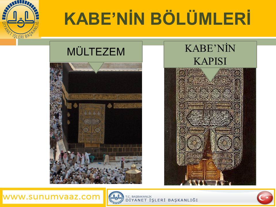 KABE'NİN BÖLÜMLERİ MÜLTEZEM KABE'NİN KAPISI